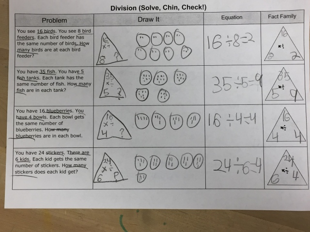 Division word problems...when we know the whole and a part and are trying to find the missing part