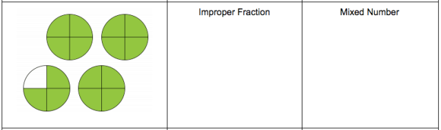 "Ask your child, ""Can you tell me the improper fraction and mixed number? How did you figure that out?"""